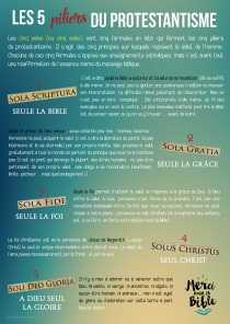 5 Les Solae